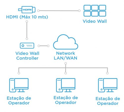 arq_videowall